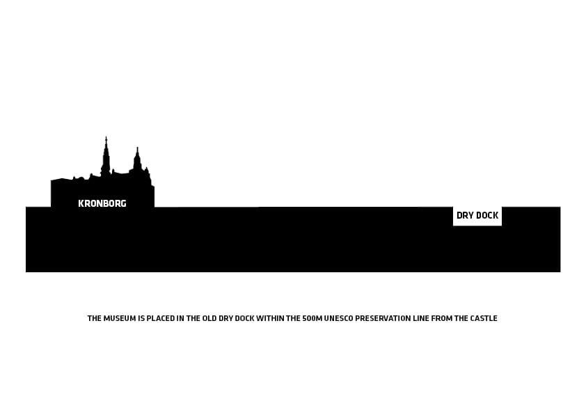 SOF-Diagram-by-BIG-01.jpg